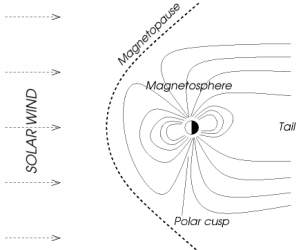 earth magnetosphere diagram earth volcano diagram what are the aurora? · aurorawatch uk #5
